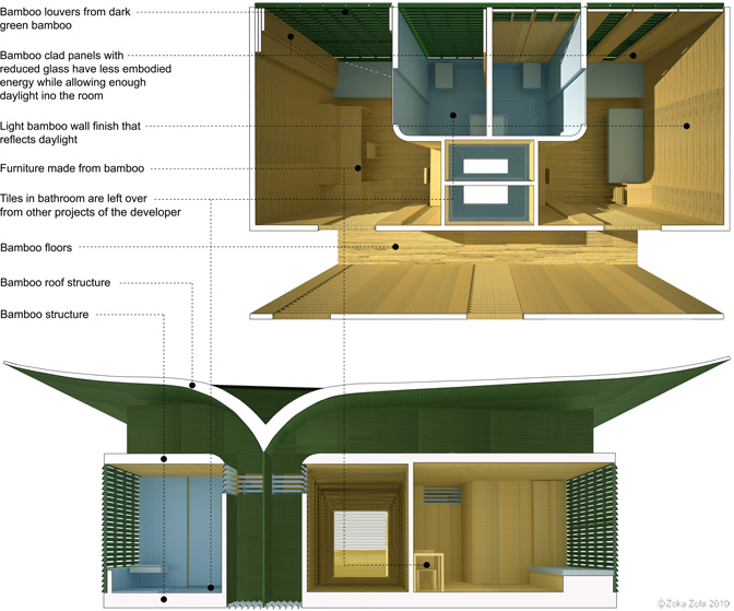 Zoka Zola, Breeze Engine, Zero Energy Hostel and Company Retreat, detail plan and section, bamboo building and finishes, windscoop roof, air shafts