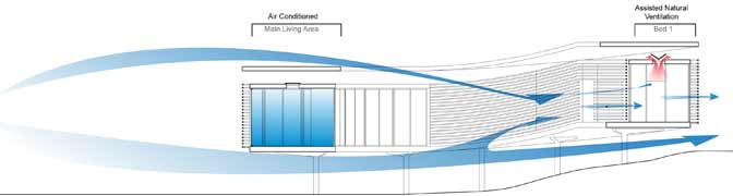 Zoka Zola, Rafflesia Zero Energy Home in tropical climate, green tropical home, section with air flow and cooling options